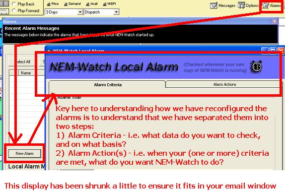 Main Menu for the Alarms